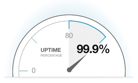 Great Uptime