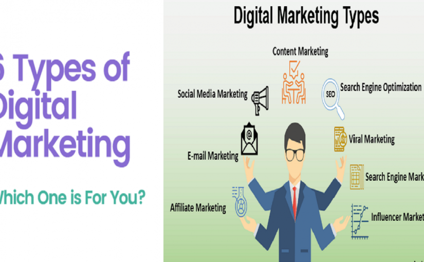 Types of Online Digital Marketing