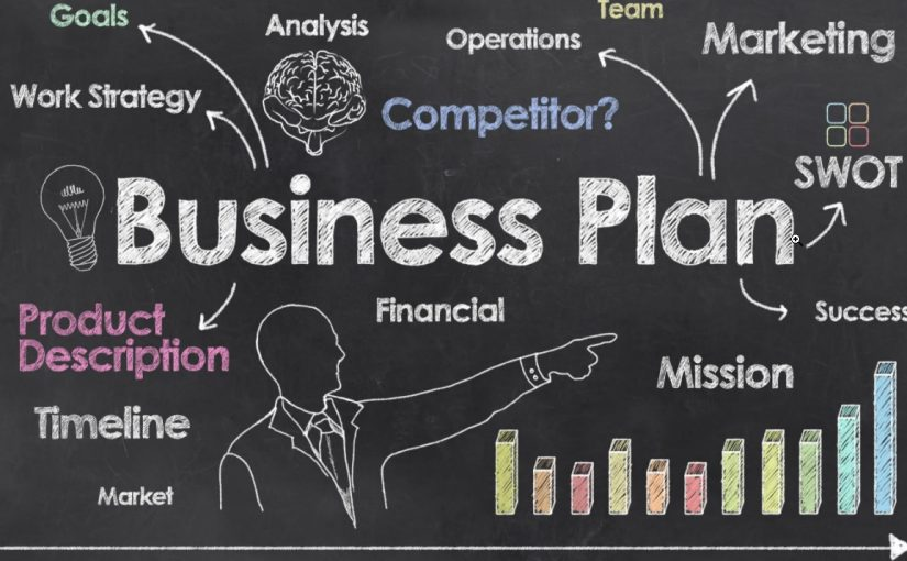 What is a business plan and how to write it in the best way